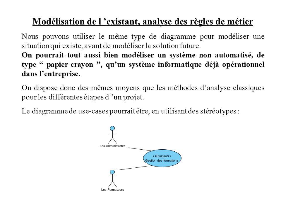 Modélisation de l existant, analyse des règles de métier Nous pouvons utiliser le même type de diagramme pour modéliser une situation qui existe, avan