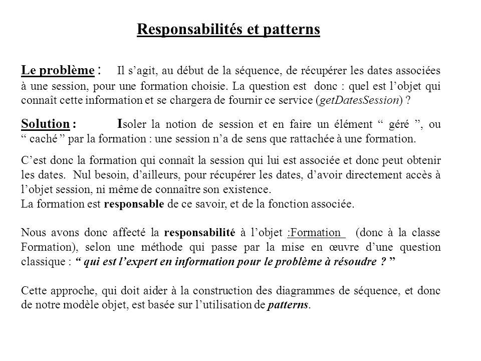 Responsabilités et patterns Le problème : Il sagit, au début de la séquence, de récupérer les dates associées à une session, pour une formation choisi