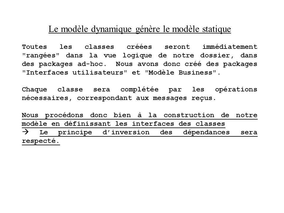 Le modèle dynamique génère le modèle statique Toutes les classes créées seront immédiatement