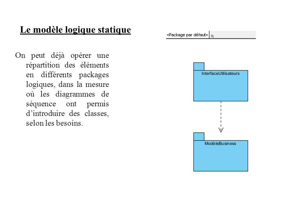 On peut déjà opérer une répartition des éléments en différents packages logiques, dans la mesure où les diagrammes de séquence ont permis dintroduire