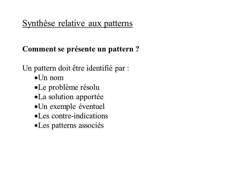 Synthèse relative aux patterns Comment se présente un pattern ? Un pattern doit être identifié par : Un nom Le problème résolu La solution apportée Un