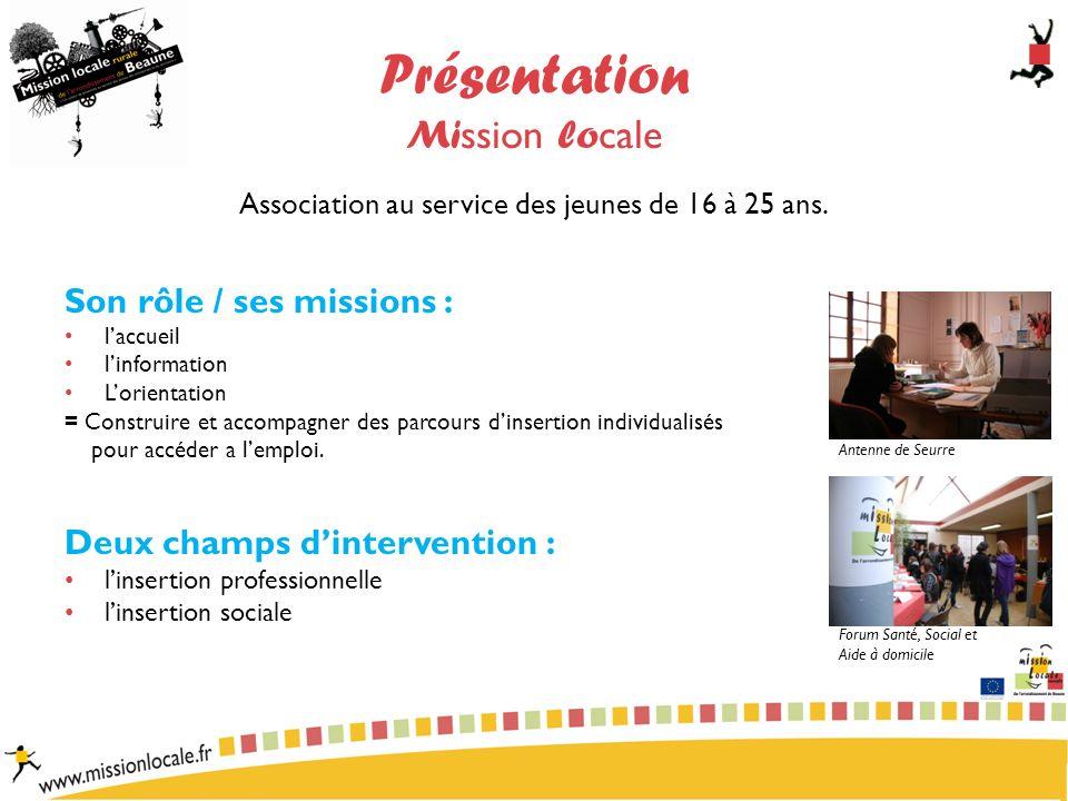 Présentation Mi ssion lo cale Association au service des jeunes de 16 à 25 ans.