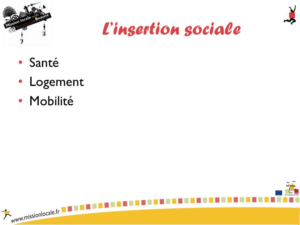 Linsertion sociale Santé Logement Mobilité