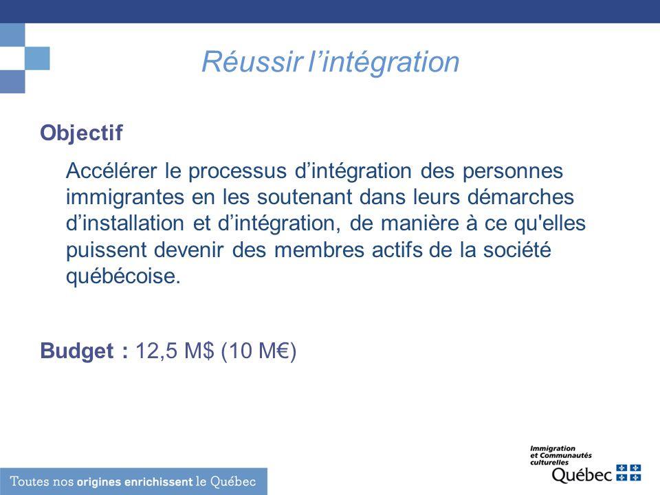 Réussir lintégration Objectif Accélérer le processus dintégration des personnes immigrantes en les soutenant dans leurs démarches dinstallation et dintégration, de manière à ce qu elles puissent devenir des membres actifs de la société québécoise.
