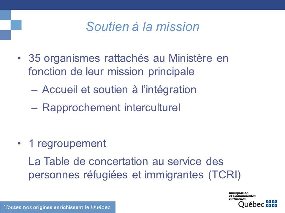 Soutien à la mission 35 organismes rattachés au Ministère en fonction de leur mission principale –Accueil et soutien à lintégration –Rapprochement int