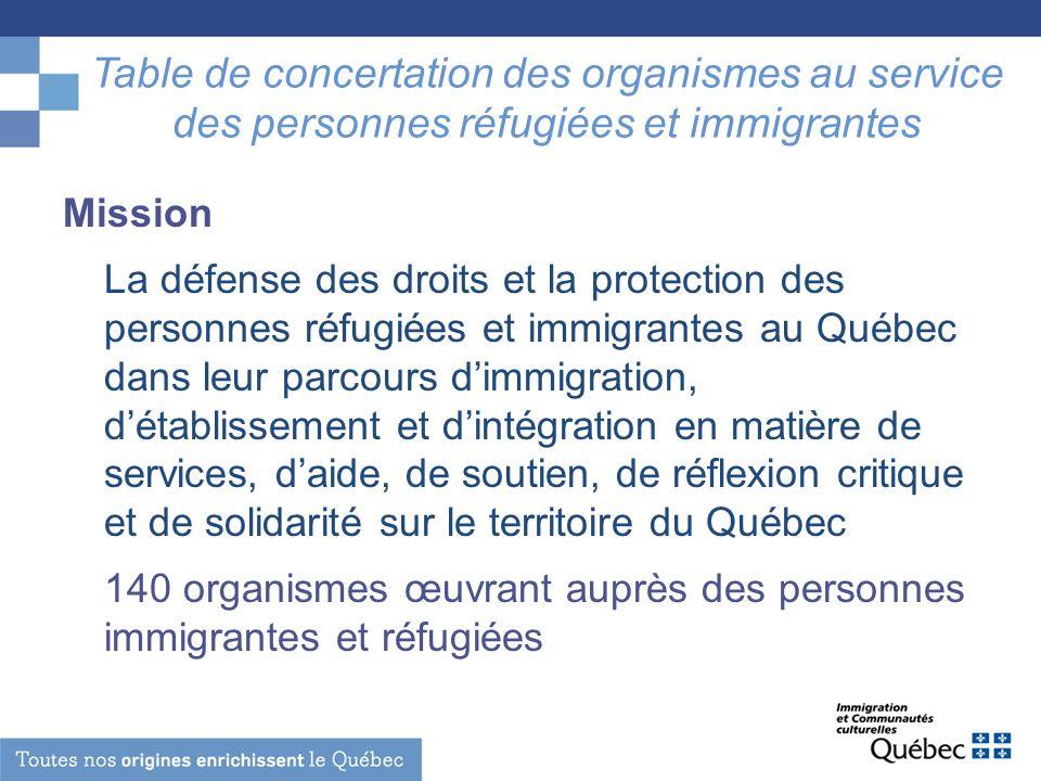 Table de concertation des organismes au service des personnes réfugiées et immigrantes Mission La défense des droits et la protection des personnes ré