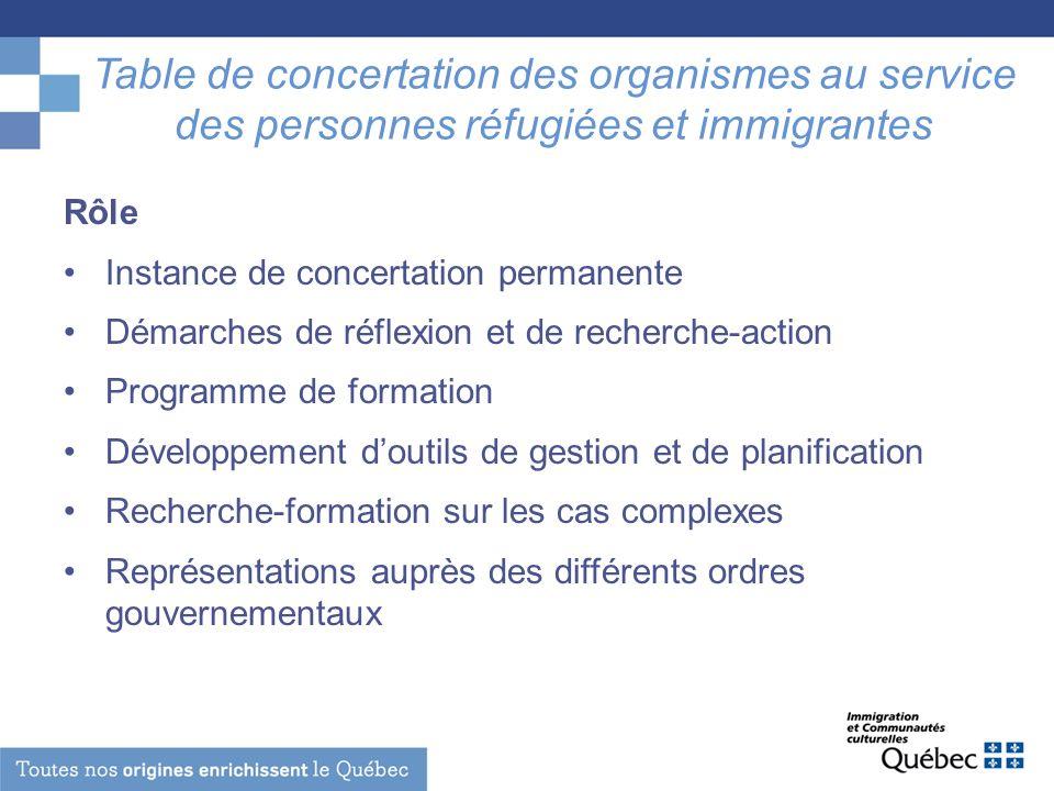 Table de concertation des organismes au service des personnes réfugiées et immigrantes Rôle Instance de concertation permanente Démarches de réflexion