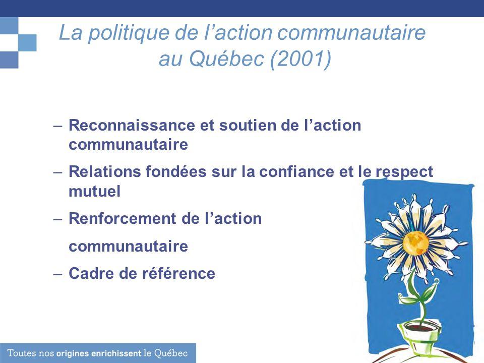 La politique de laction communautaire au Québec (2001) –Reconnaissance et soutien de laction communautaire –Relations fondées sur la confiance et le respect mutuel –Renforcement de laction communautaire –Cadre de référence