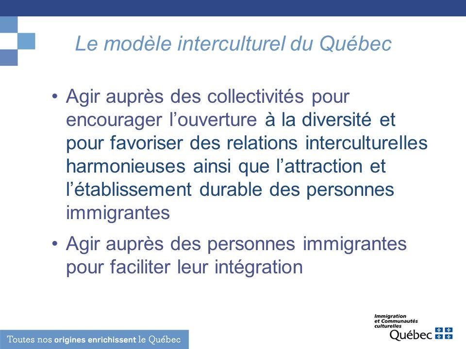 Le modèle interculturel du Québec Agir auprès des collectivités pour encourager louverture à la diversité et pour favoriser des relations interculture