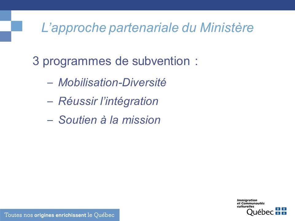 Lapproche partenariale du Ministère 3 programmes de subvention : – Mobilisation-Diversité – Réussir lintégration – Soutien à la mission