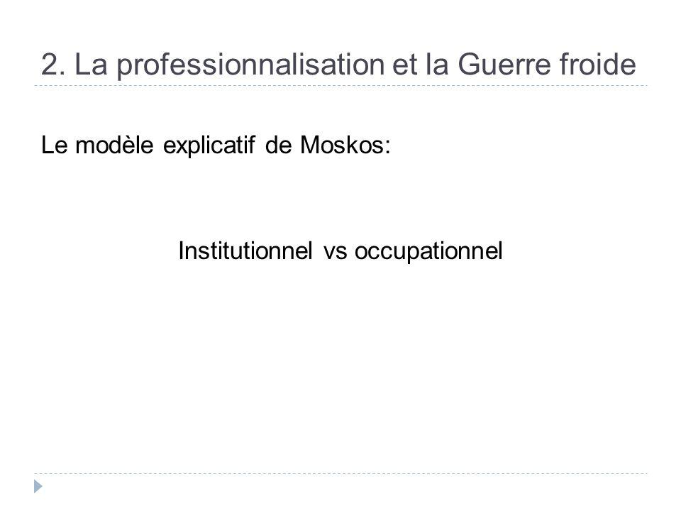 2. La professionnalisation et la Guerre froide Le modèle explicatif de Moskos: Institutionnel vs occupationnel