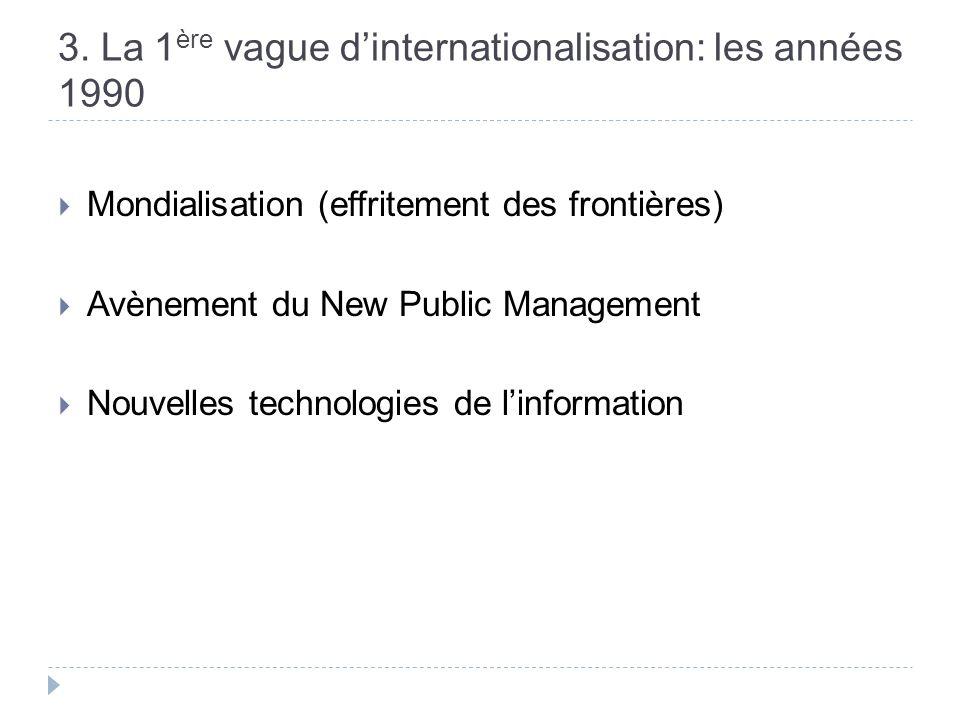3. La 1 ère vague dinternationalisation: les années 1990 Mondialisation (effritement des frontières) Avènement du New Public Management Nouvelles tech