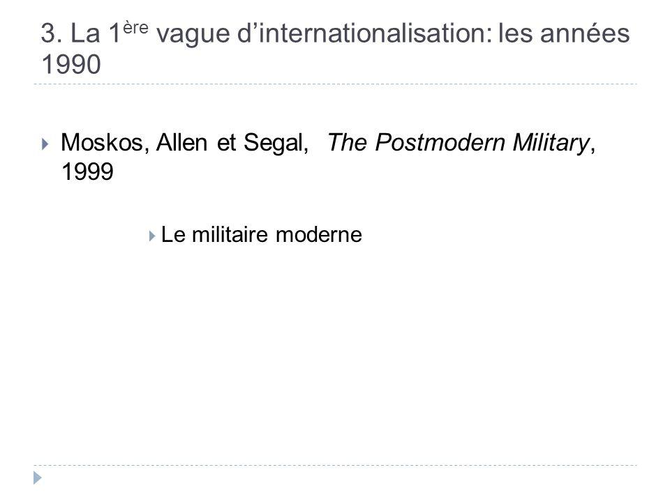 3. La 1 ère vague dinternationalisation: les années 1990 Moskos, Allen et Segal, The Postmodern Military, 1999 Le militaire moderne