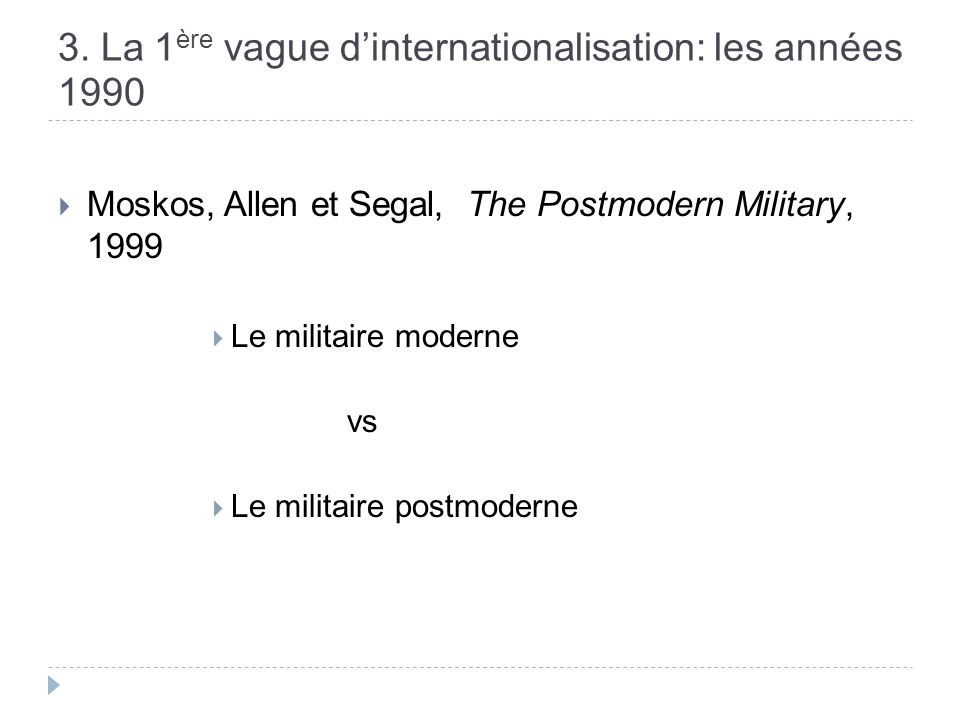 3. La 1 ère vague dinternationalisation: les années 1990 Moskos, Allen et Segal, The Postmodern Military, 1999 Le militaire moderne vs Le militaire po