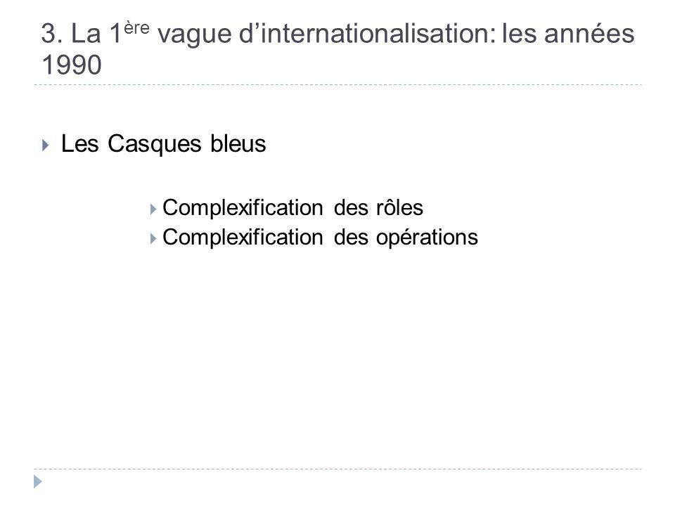 3. La 1 ère vague dinternationalisation: les années 1990 Les Casques bleus Complexification des rôles Complexification des opérations