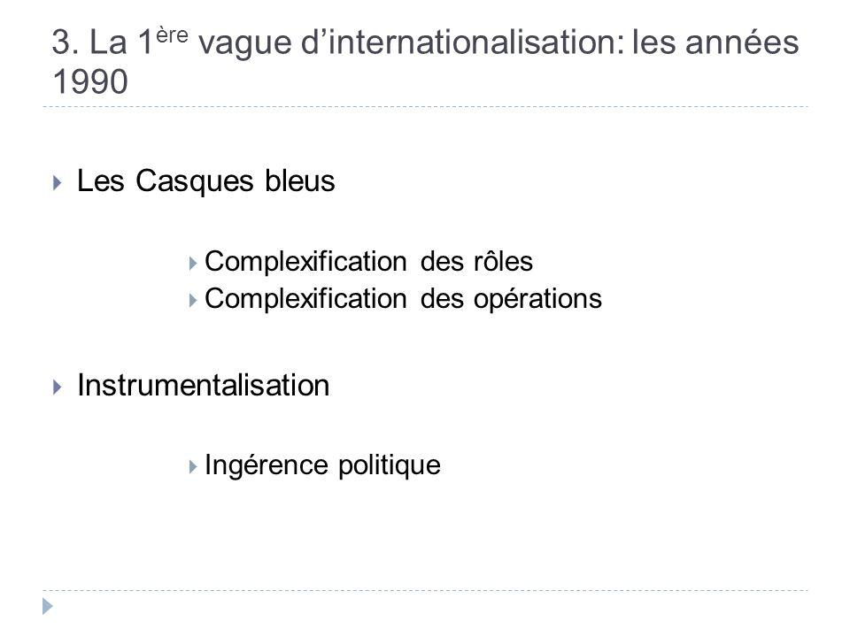 3. La 1 ère vague dinternationalisation: les années 1990 Les Casques bleus Complexification des rôles Complexification des opérations Instrumentalisat