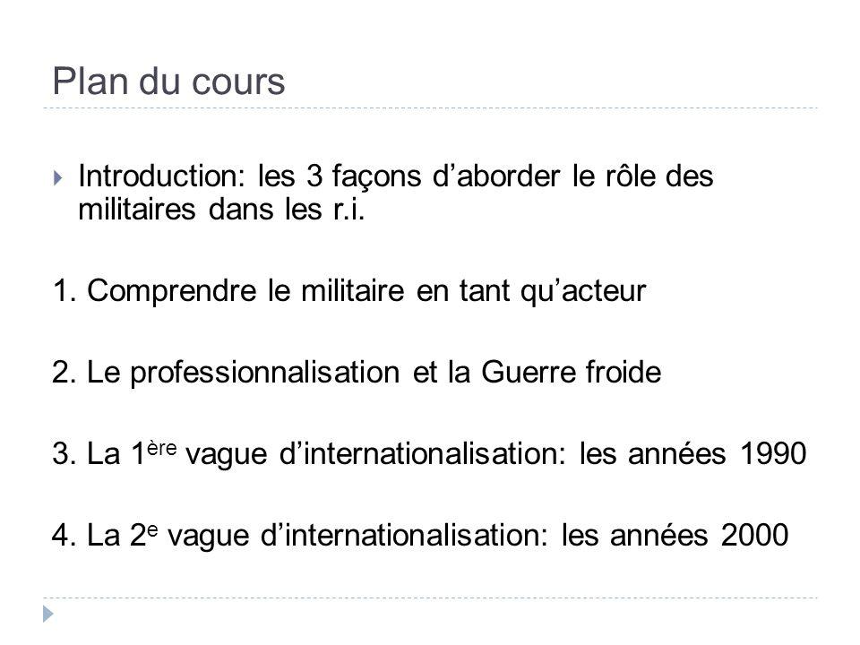 Plan du cours Introduction: les 3 façons daborder le rôle des militaires dans les r.i. 1. Comprendre le militaire en tant quacteur 2. Le professionnal