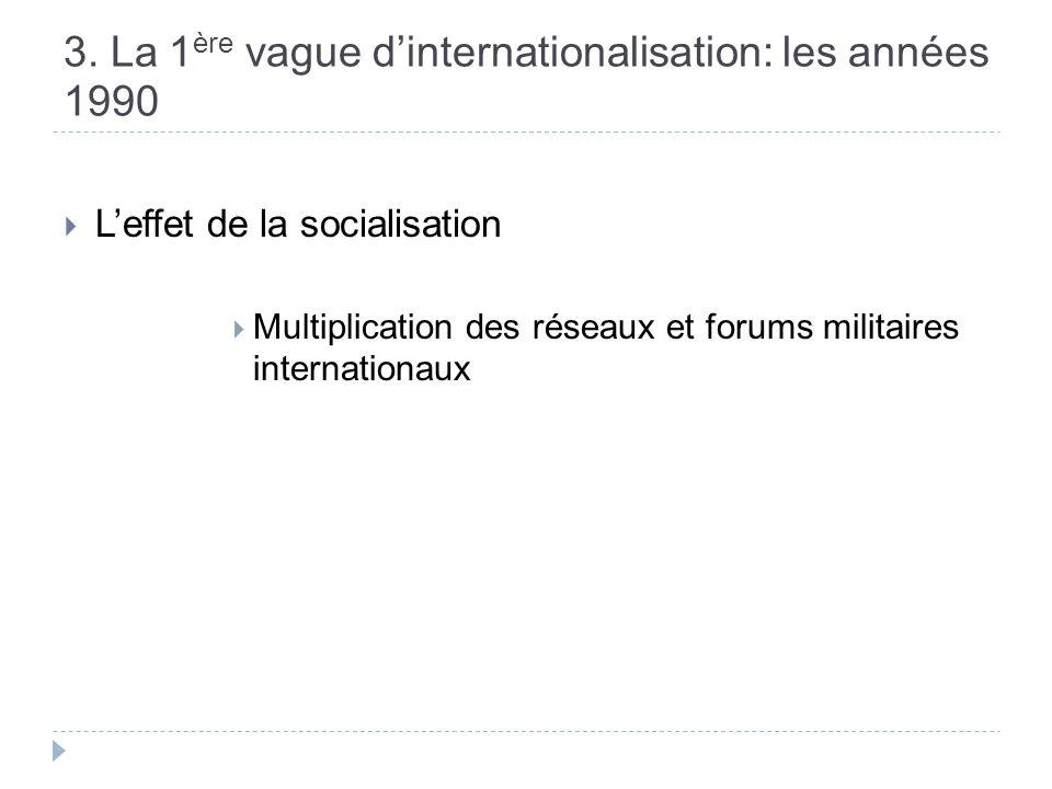 3. La 1 ère vague dinternationalisation: les années 1990 Leffet de la socialisation Multiplication des réseaux et forums militaires internationaux