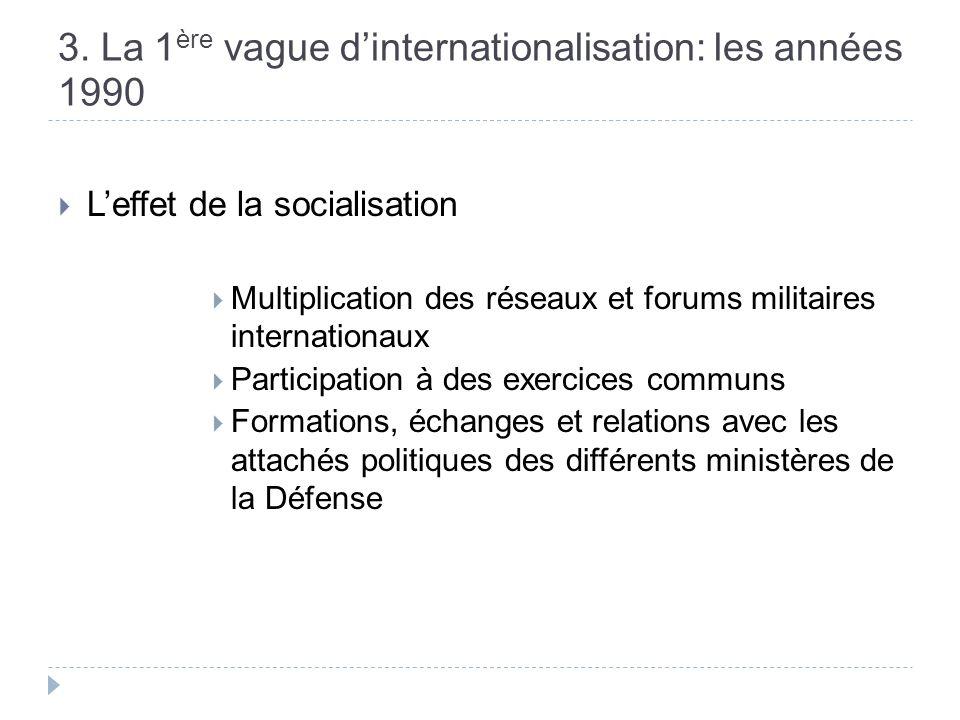 3. La 1 ère vague dinternationalisation: les années 1990 Leffet de la socialisation Multiplication des réseaux et forums militaires internationaux Par