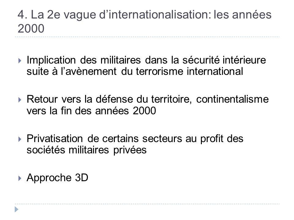 4. La 2e vague dinternationalisation: les années 2000 Implication des militaires dans la sécurité intérieure suite à lavènement du terrorisme internat