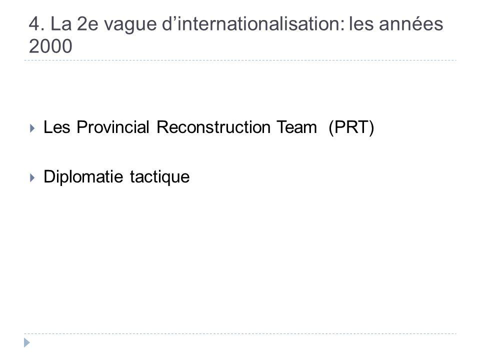 4. La 2e vague dinternationalisation: les années 2000 Les Provincial Reconstruction Team (PRT) Diplomatie tactique