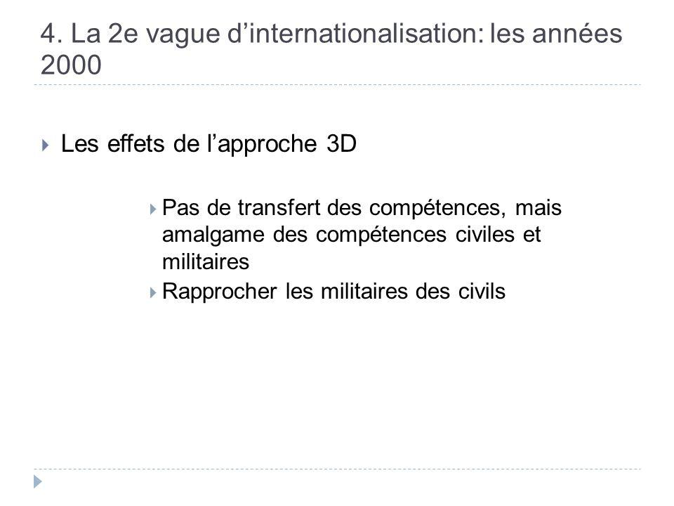 4. La 2e vague dinternationalisation: les années 2000 Les effets de lapproche 3D Pas de transfert des compétences, mais amalgame des compétences civil