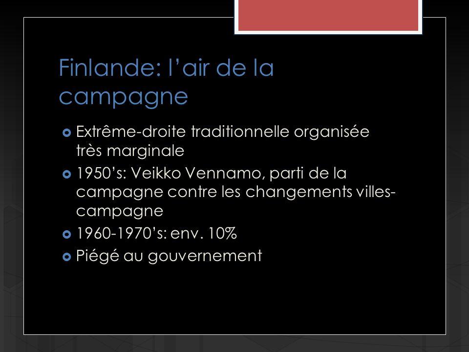 Finlande: lair de la campagne Extrême-droite traditionnelle organisée très marginale 1950s: Veikko Vennamo, parti de la campagne contre les changements villes- campagne 1960-1970s: env.