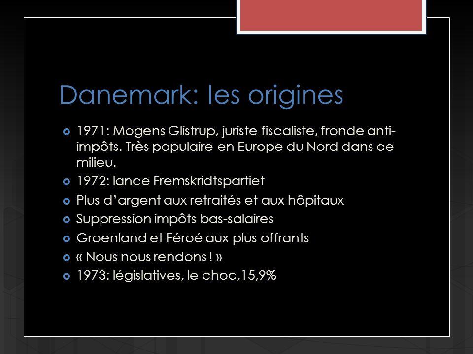 Danemark: les origines 1971: Mogens Glistrup, juriste fiscaliste, fronde anti- impôts. Très populaire en Europe du Nord dans ce milieu. 1972: lance Fr