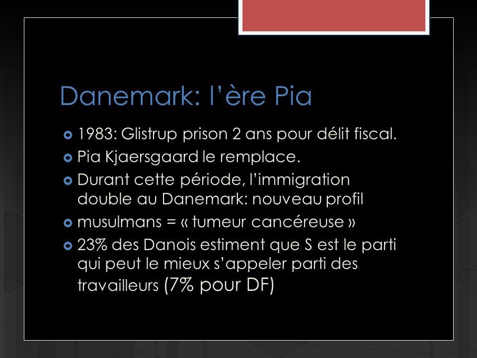 Danemark: lère Pia 1983: Glistrup prison 2 ans pour délit fiscal. Pia Kjaersgaard le remplace. Durant cette période, limmigration double au Danemark: