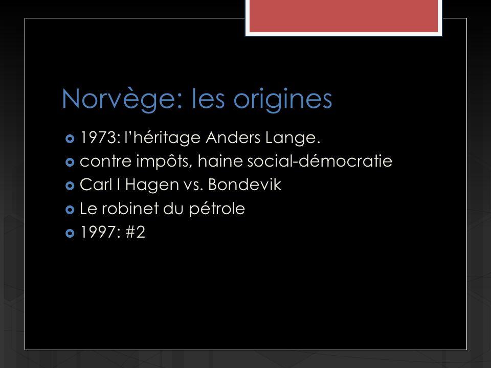 Norvège: les origines 1973: lhéritage Anders Lange. contre impôts, haine social-démocratie Carl I Hagen vs. Bondevik Le robinet du pétrole 1997: #2
