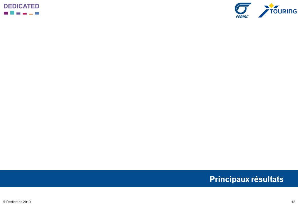 12© Dedicated 2013 Principaux résultats