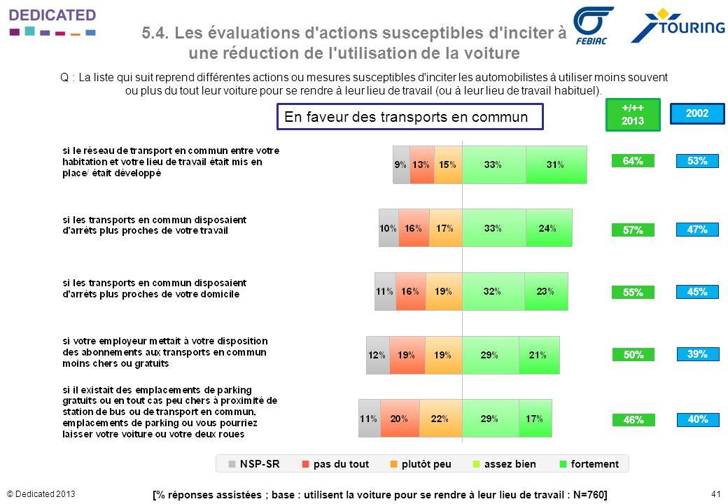 41© Dedicated 2013 5.4. Les évaluations d'actions susceptibles d'inciter à une réduction de l'utilisation de la voiture Q : La liste qui suit reprend