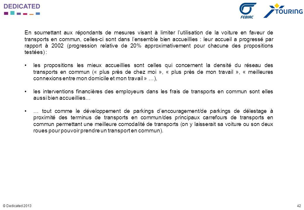 42© Dedicated 2013 En soumettant aux répondants de mesures visant à limiter lutilisation de la voiture en faveur de transports en commun, celles-ci so