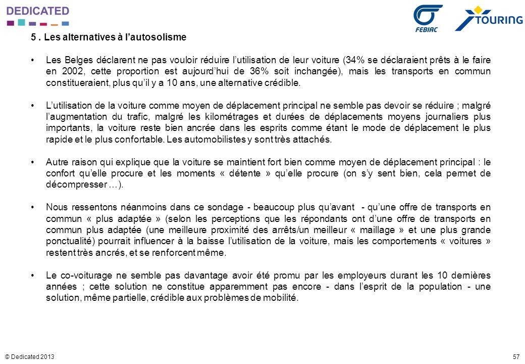 57© Dedicated 2013 5. Les alternatives à lautosolisme Les Belges déclarent ne pas vouloir réduire lutilisation de leur voiture (34% se déclaraient prê