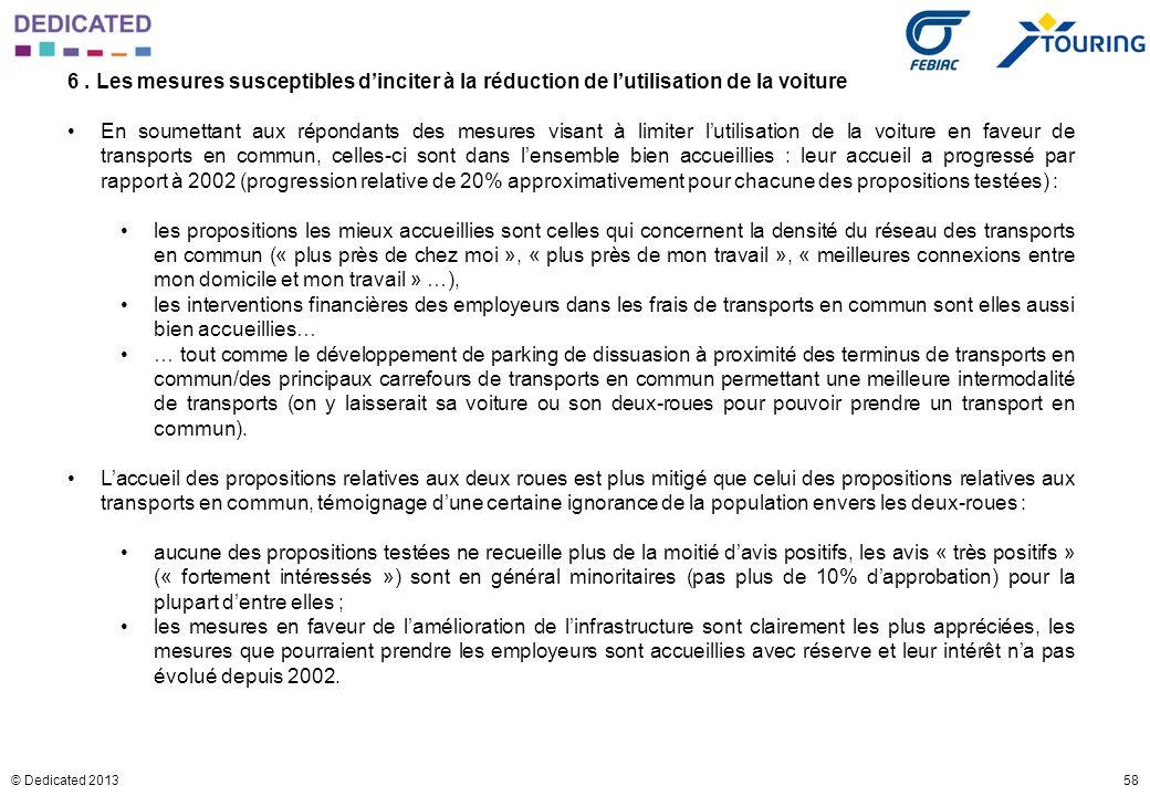 58© Dedicated 2013 6. Les mesures susceptibles dinciter à la réduction de lutilisation de la voiture En soumettant aux répondants des mesures visant à