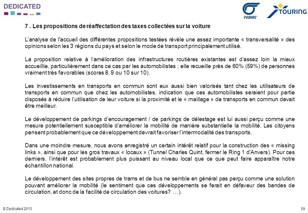 59© Dedicated 2013 7. Les propositions de réaffectation des taxes collectées sur la voiture Lanalyse de l'accueil des différentes propositions testées