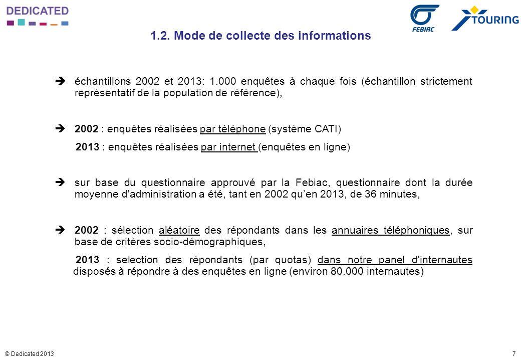 7© Dedicated 2013 1.2. Mode de collecte des informations échantillons 2002 et 2013: 1.000 enquêtes à chaque fois (échantillon strictement représentati