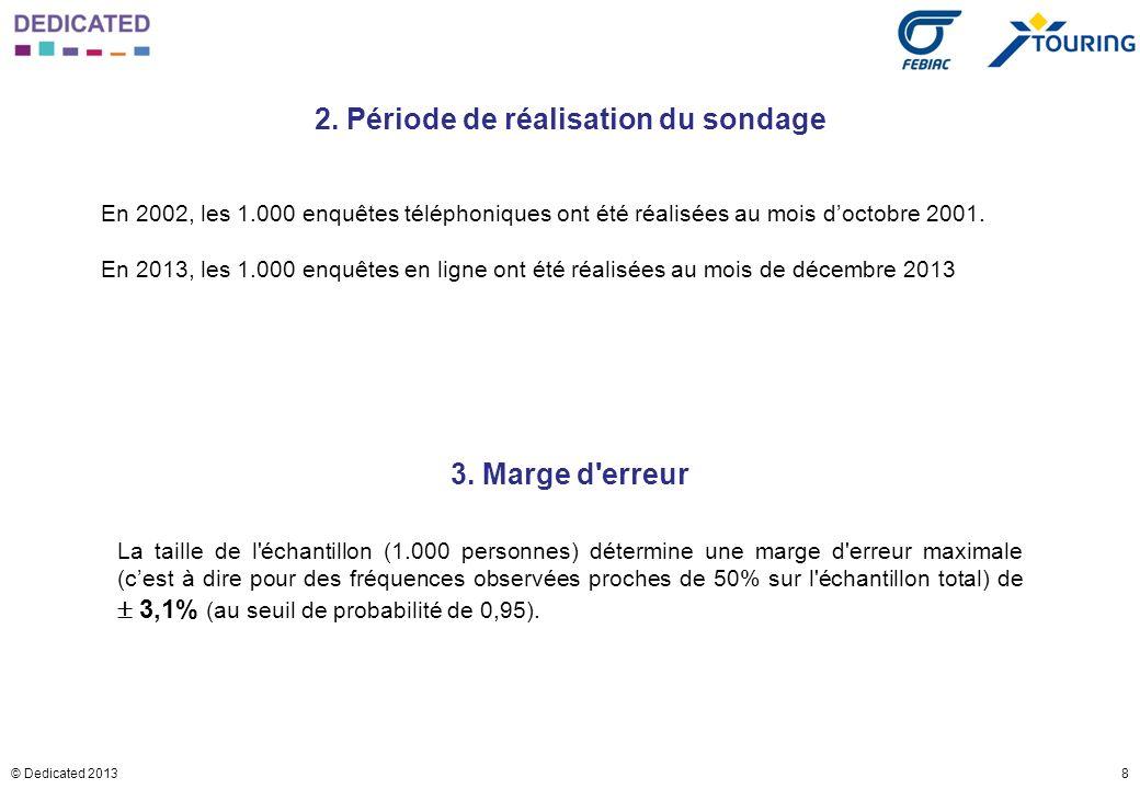 8© Dedicated 2013 En 2002, les 1.000 enquêtes téléphoniques ont été réalisées au mois doctobre 2001. En 2013, les 1.000 enquêtes en ligne ont été réal