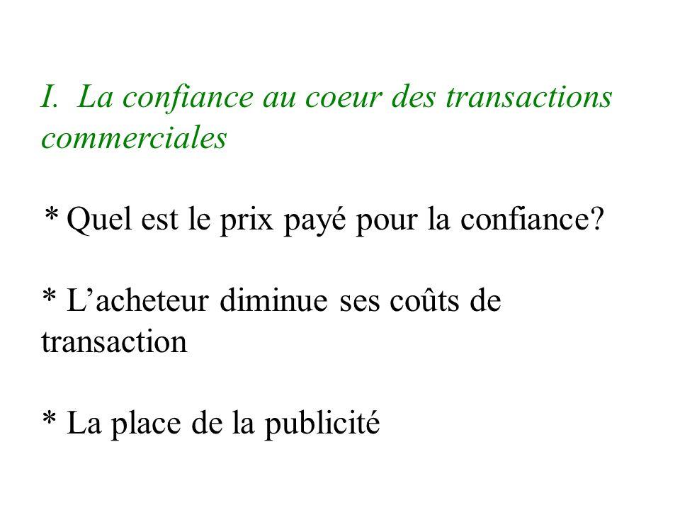 I. La confiance au coeur des transactions commerciales * Quel est le prix payé pour la confiance.