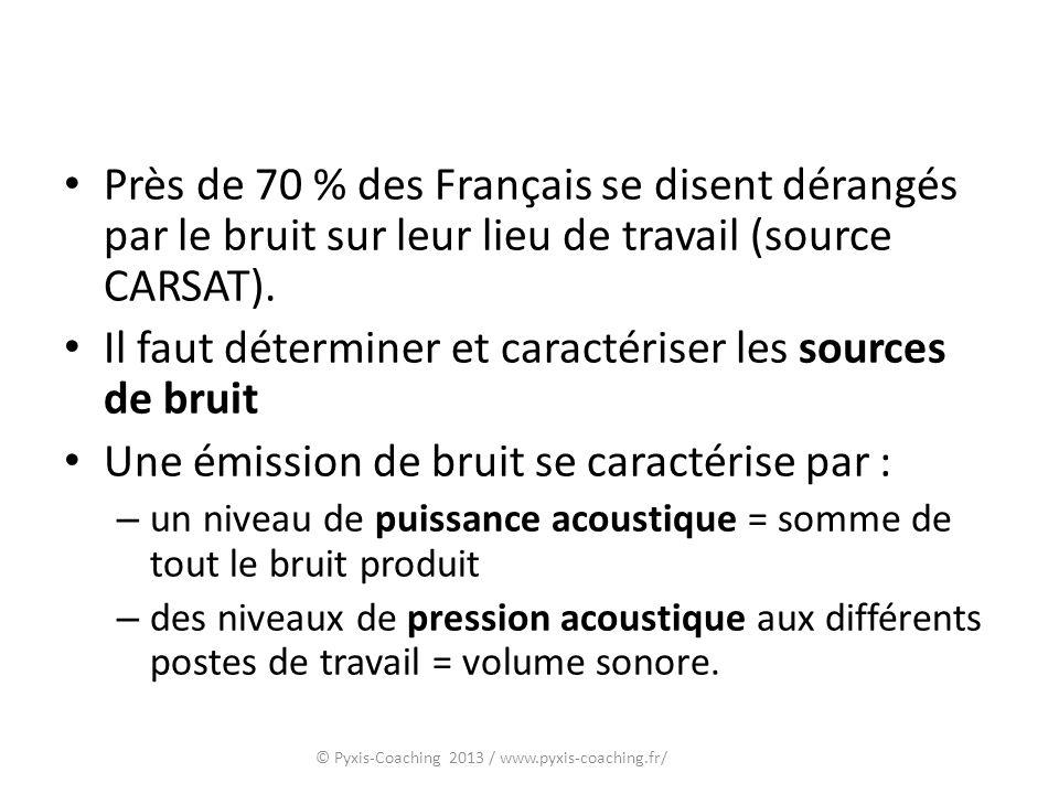 Près de 70 % des Français se disent dérangés par le bruit sur leur lieu de travail (source CARSAT).