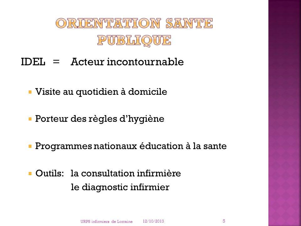 Dossier de soins Carnet diabétique Et..... 12/10/2013 16 URPS infirmiers de Lorraine