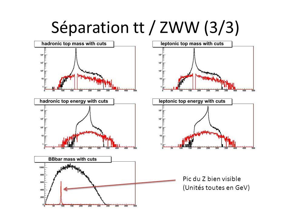 Séparation tt / ZWW (3/3) Pic du Z bien visible (Unités toutes en GeV)
