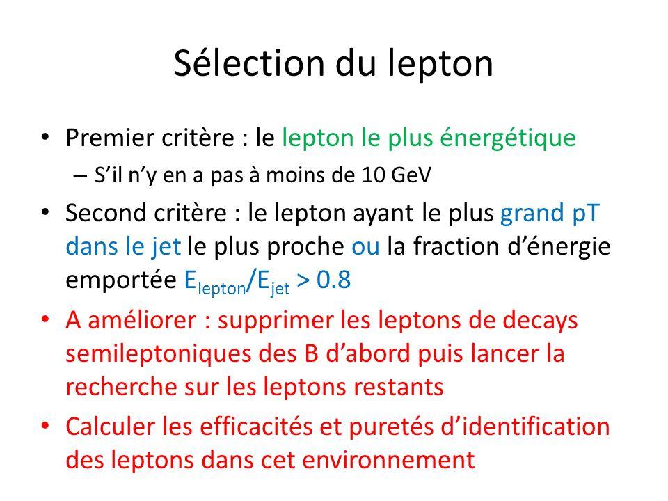 Sélection du lepton Premier critère : le lepton le plus énergétique – Sil ny en a pas à moins de 10 GeV Second critère : le lepton ayant le plus grand pT dans le jet le plus proche ou la fraction dénergie emportée E lepton /E jet > 0.8 A améliorer : supprimer les leptons de decays semileptoniques des B dabord puis lancer la recherche sur les leptons restants Calculer les efficacités et puretés didentification des leptons dans cet environnement