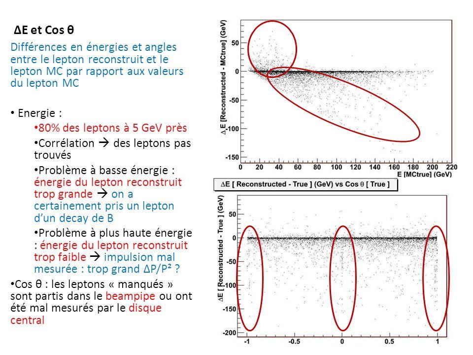 ΔE et Cos θ Différences en énergies et angles entre le lepton reconstruit et le lepton MC par rapport aux valeurs du lepton MC Energie : 80% des lepto