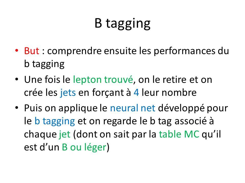B tagging But : comprendre ensuite les performances du b tagging Une fois le lepton trouvé, on le retire et on crée les jets en forçant à 4 leur nombre Puis on applique le neural net développé pour le b tagging et on regarde le b tag associé à chaque jet (dont on sait par la table MC quil est dun B ou léger)