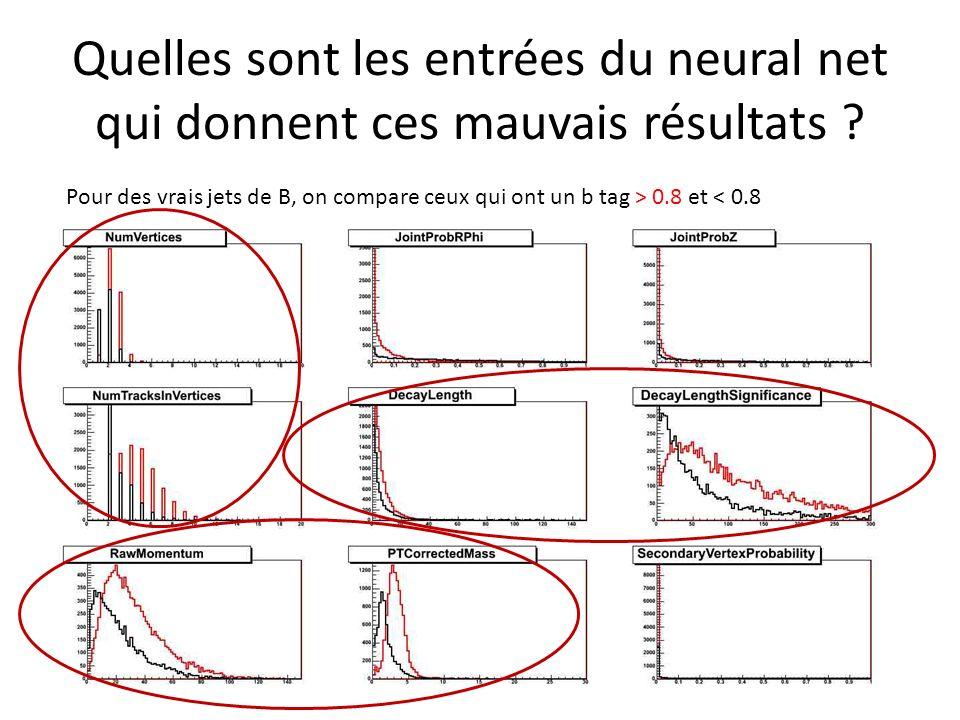 Quelles sont les entrées du neural net qui donnent ces mauvais résultats ? Pour des vrais jets de B, on compare ceux qui ont un b tag > 0.8 et < 0.8