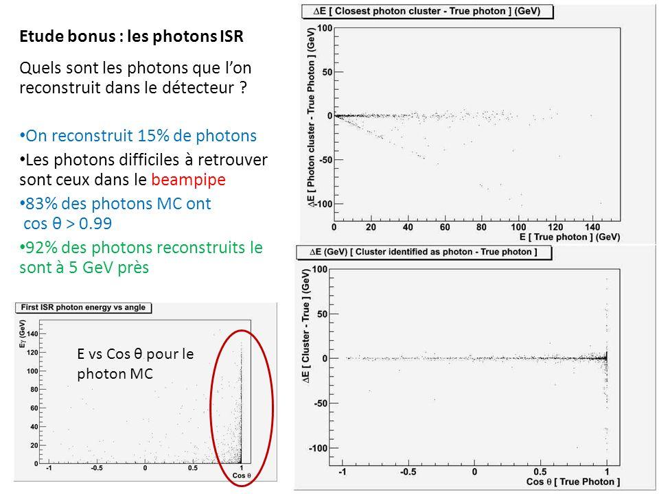 Etude bonus : les photons ISR Quels sont les photons que lon reconstruit dans le détecteur ? On reconstruit 15% de photons Les photons difficiles à re