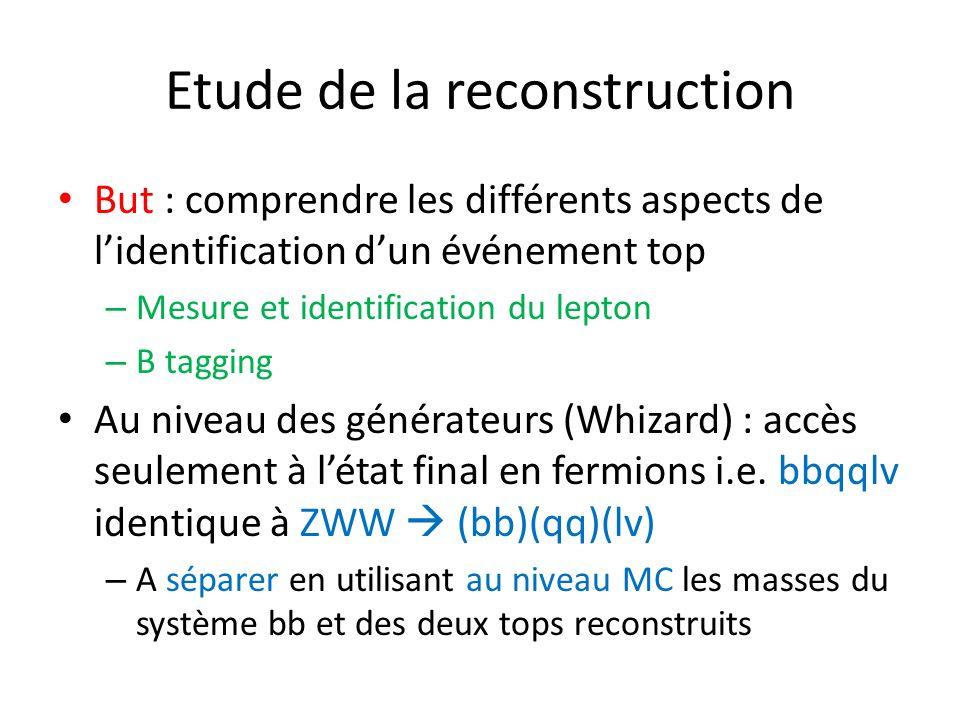 Etude de la reconstruction But : comprendre les différents aspects de lidentification dun événement top – Mesure et identification du lepton – B tagging Au niveau des générateurs (Whizard) : accès seulement à létat final en fermions i.e.