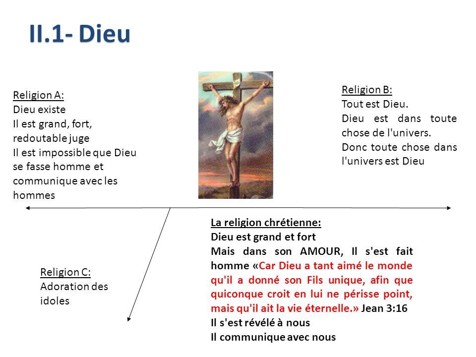 Religion A: Dieu existe Il est grand, fort, redoutable juge Il est impossible que Dieu se fasse homme et communique avec les hommes Religion B: Tout e
