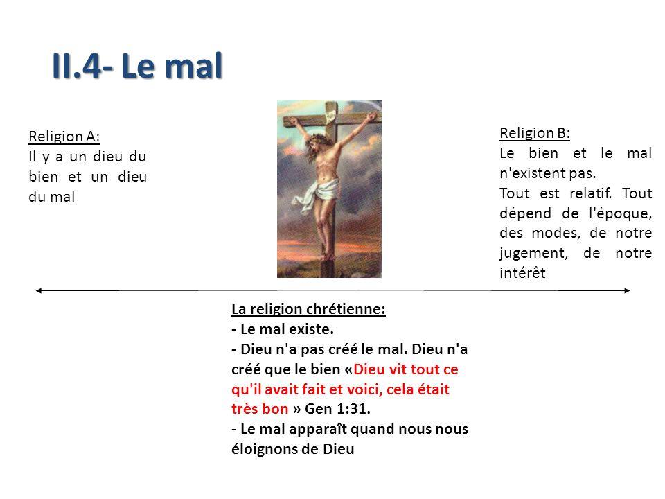 II.4- Le mal Religion A: Il y a un dieu du bien et un dieu du mal La religion chrétienne: - Le mal existe. - Dieu n'a pas créé le mal. Dieu n'a créé q